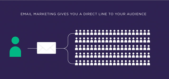 how email marketing works